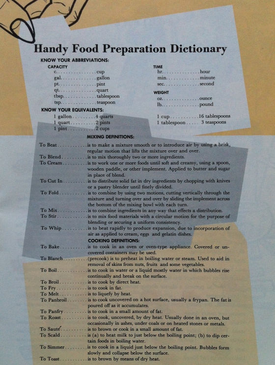 YIIC food prep dictionary